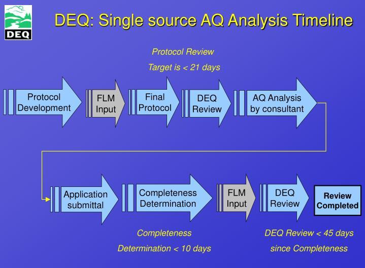 DEQ: Single source AQ Analysis Timeline
