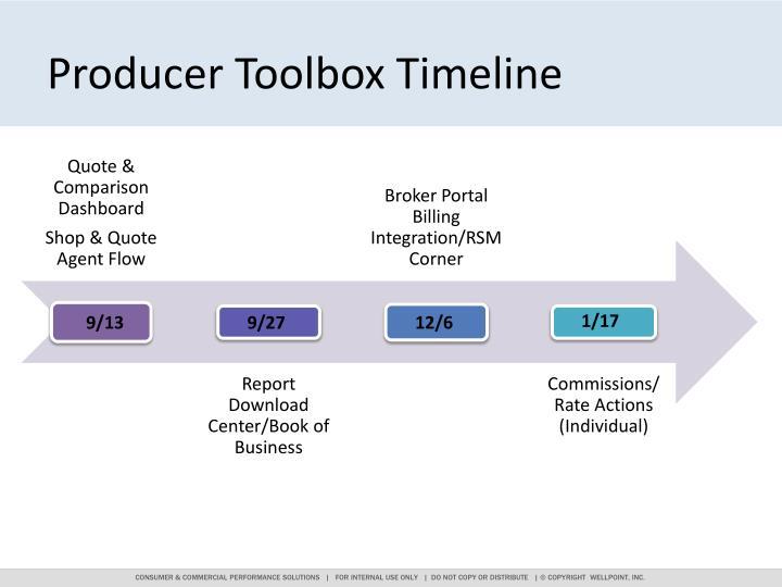 Producer Toolbox Timeline