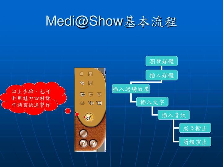 Medi@Show
