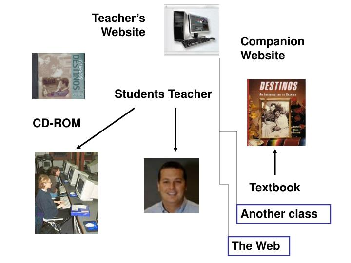 Teacher's Website