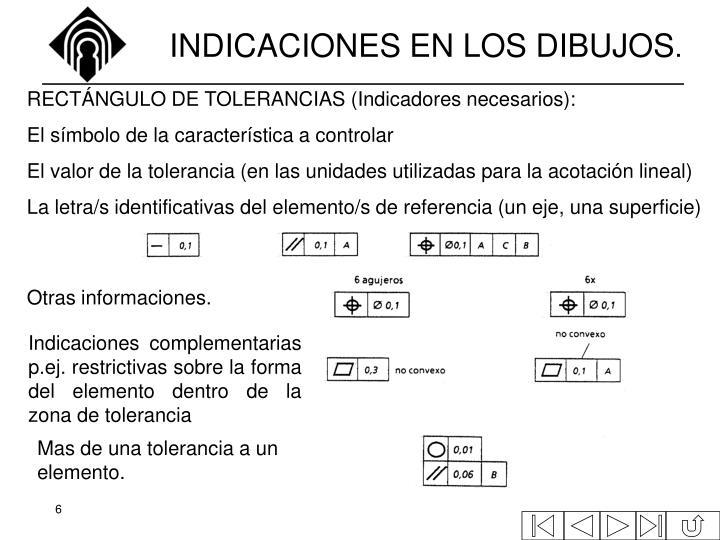 INDICACIONES EN LOS DIBUJOS