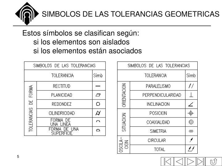 SIMBOLOS DE LAS TOLERANCIAS