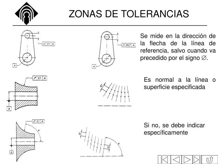 ZONAS DE TOLERANCIAS