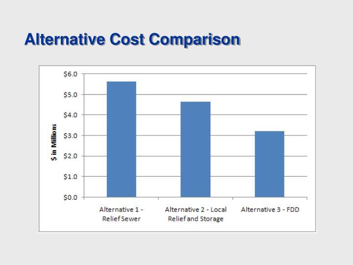 Alternative Cost Comparison