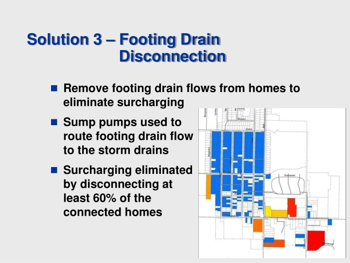 Solution 3 – Footing Drain Disconnection