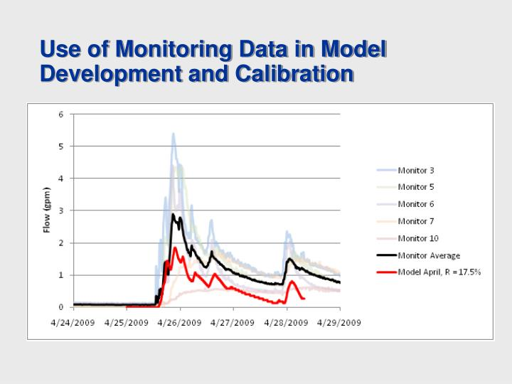 Use of Monitoring Data in Model Development and Calibration