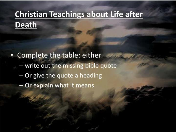 Christian Teachings about Life after Death