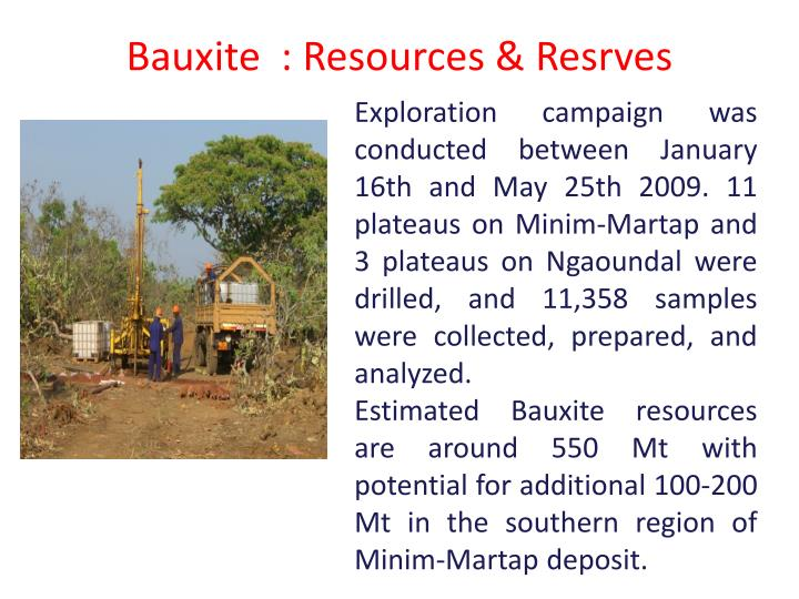 Bauxite  : Resources & Resrves