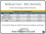 medical cost bac network