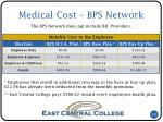 medical cost bps network