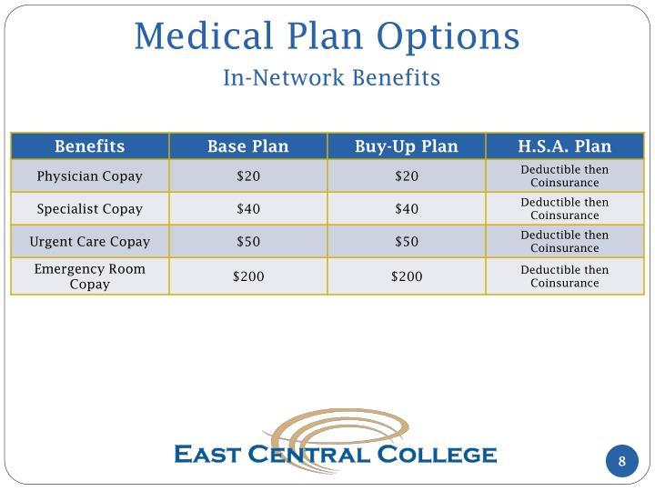 Medical Plan Options