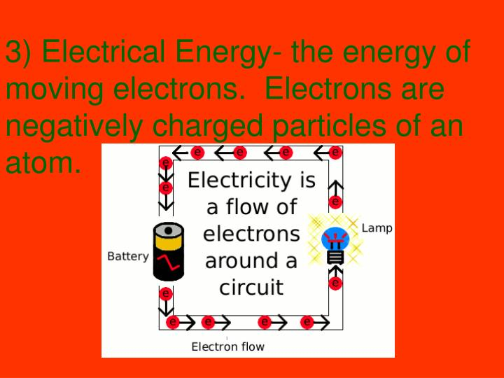 3) Electrical Energy- the energy of moving electrons.  Electrons are negatively charged particles of an atom.