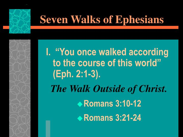 Seven walks of ephesians