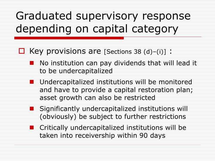 Graduated supervisory response depending on capital category