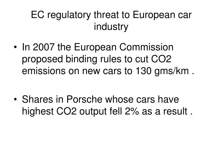 EC regulatory threat to European car industry