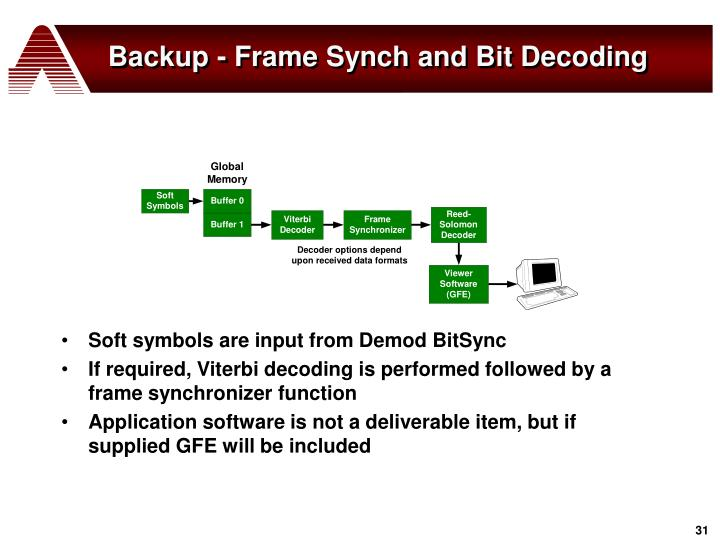 Backup - Frame Synch and Bit Decoding