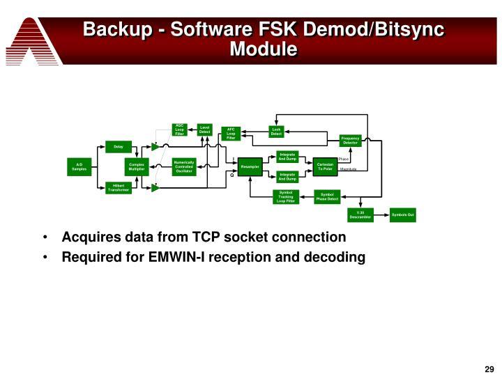 Backup - Software FSK Demod/Bitsync Module