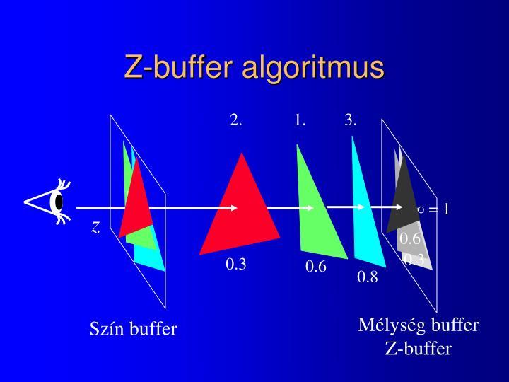 Z-buffer algoritmus