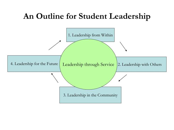 An Outline for Student Leadership