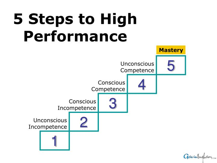 5 Steps to High Performance