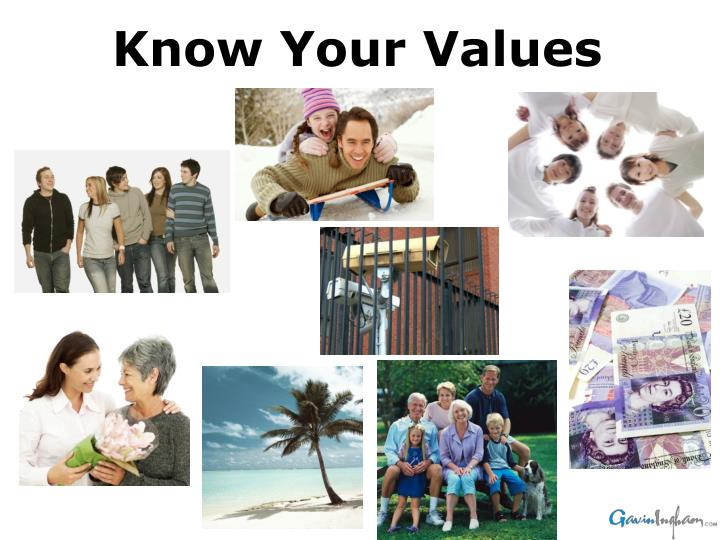 Know Your Values