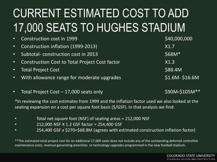 CURRENT ESTIMATED COST TO ADD 17,000 SEATS TO HUGHES STADIUM