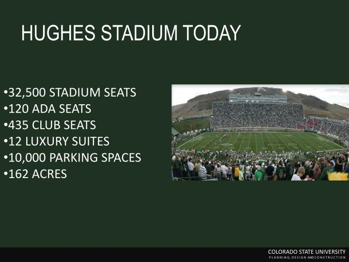 HUGHES STADIUM TODAY