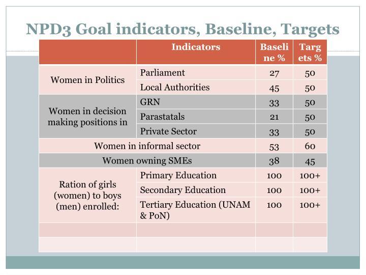 NPD3 Goal indicators, Baseline, Targets