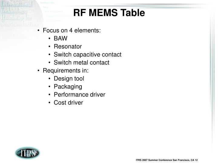 RF MEMS Table