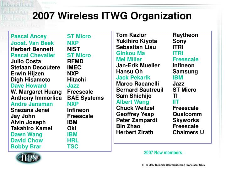 2007 Wireless ITWG Organization