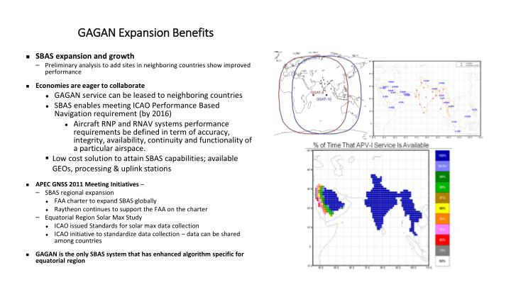 GAGAN Expansion Benefits
