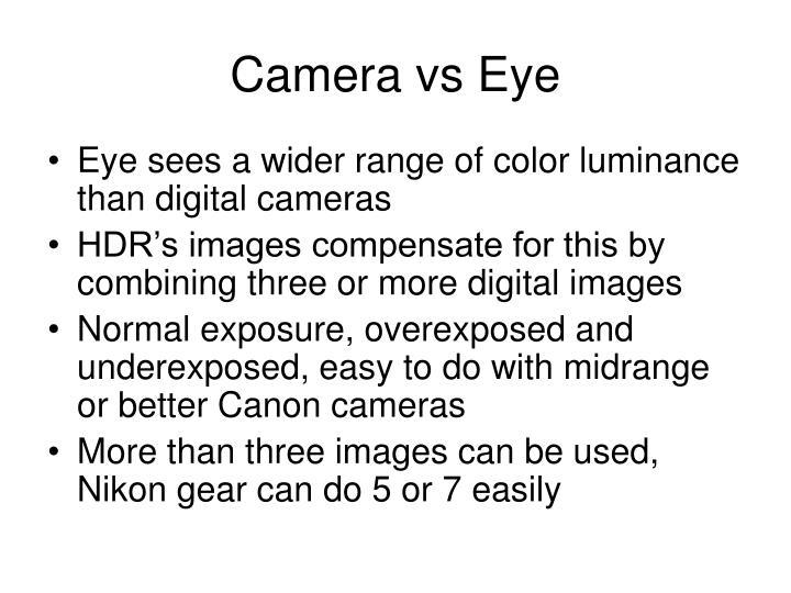 Camera vs Eye