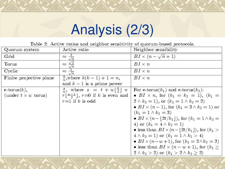 Analysis (2/3)