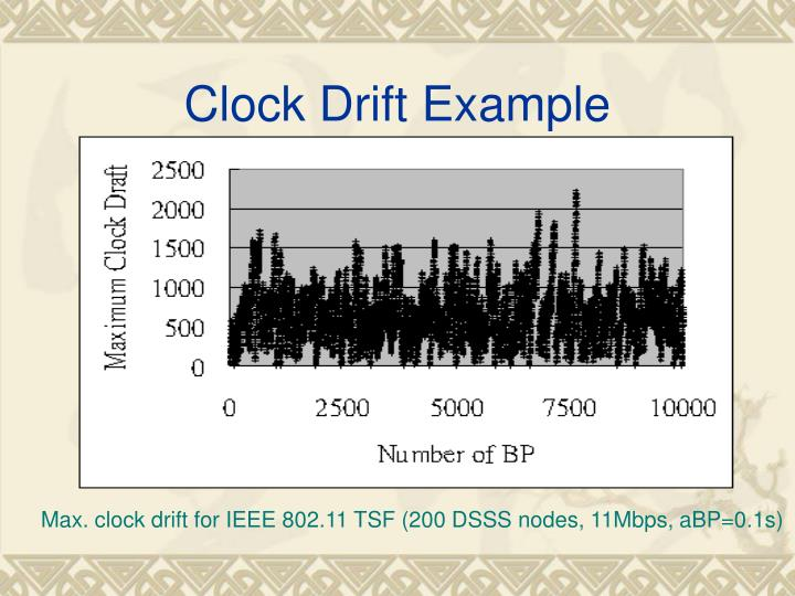 Clock Drift Example