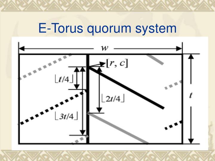 E-Torus quorum system
