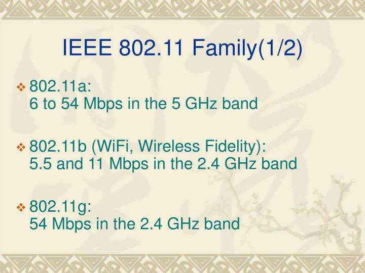 IEEE 802.11 Family(1/2)
