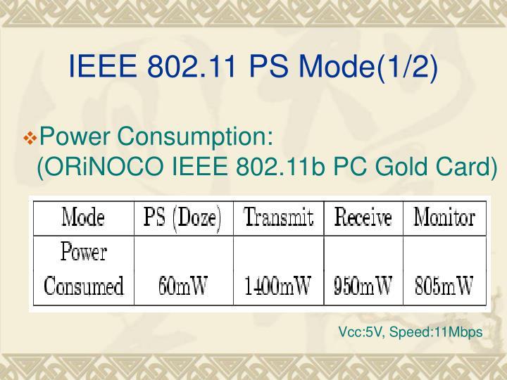 IEEE 802.11 PS Mode(1/2)