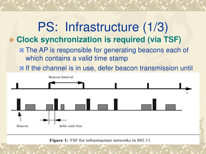 PS:  Infrastructure (1/3)