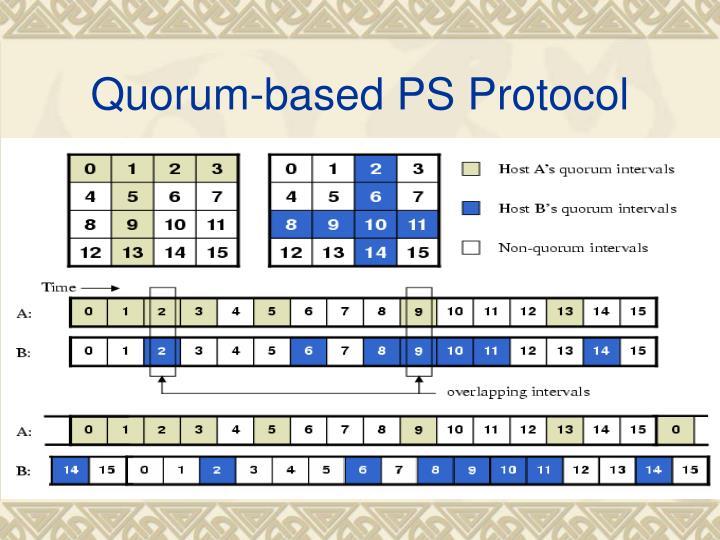 Quorum-based PS Protocol