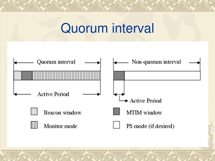 Quorum interval
