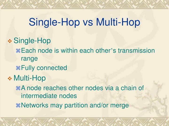 Single-Hop vs Multi-Hop