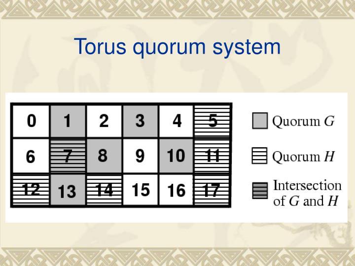 Torus quorum system
