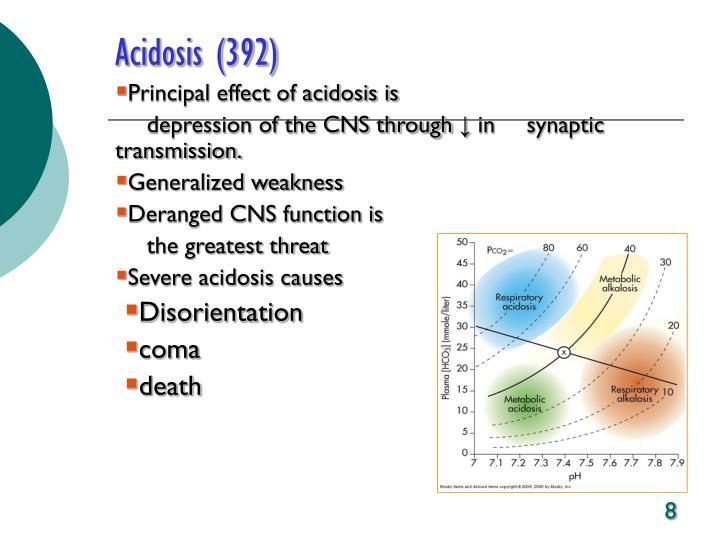 Acidosis (392)