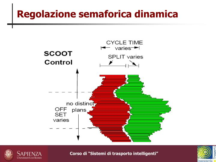 Regolazione semaforica dinamica