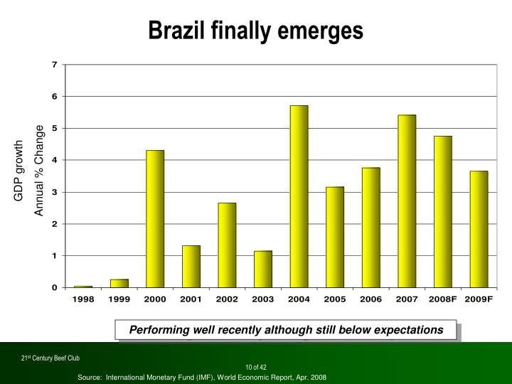 Brazil finally emerges