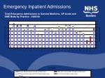 emergency inpatient admissions