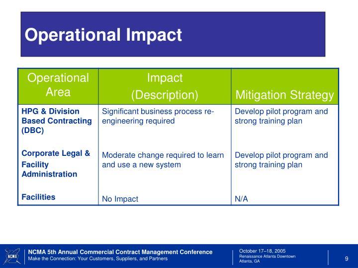 Operational Impact