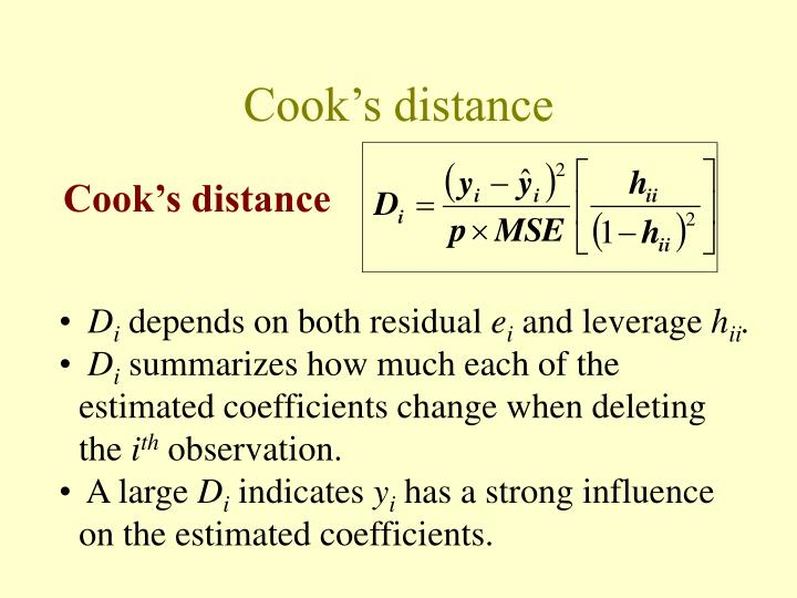 Cook's distance