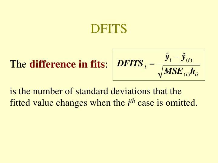 DFITS