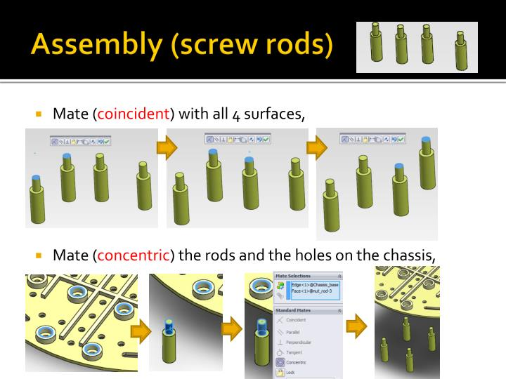 Assembly (screw rods)